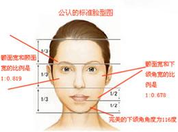 下颌角肥大手术