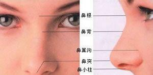微晶瓷注射隆鼻